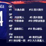 サッカー日本代表、内田篤人の名前と背番号をユニフォームをマーキングしてもらおう!